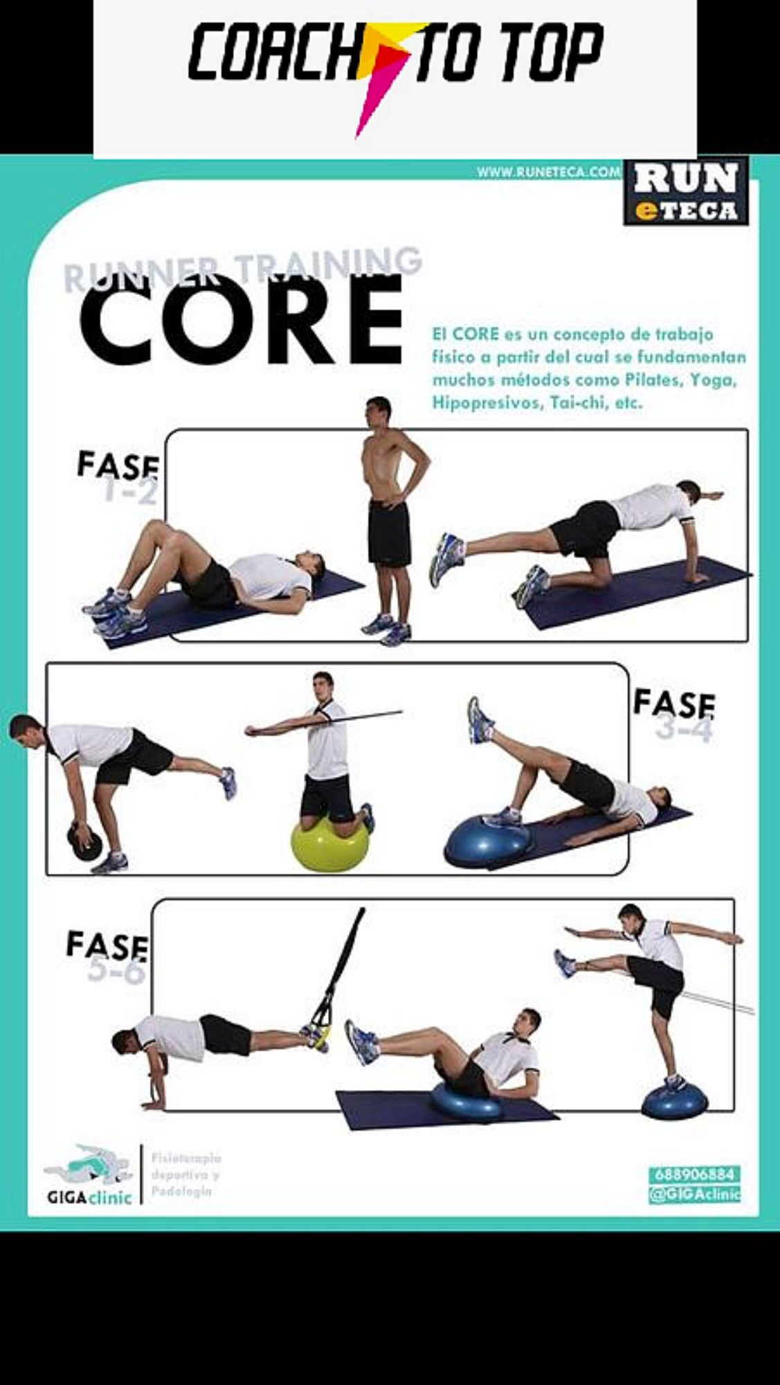 Deprto Fisio. Runner Training Core